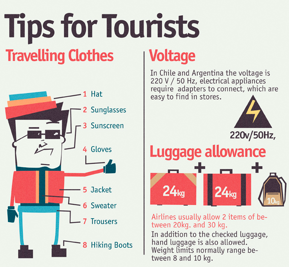 tips for turist